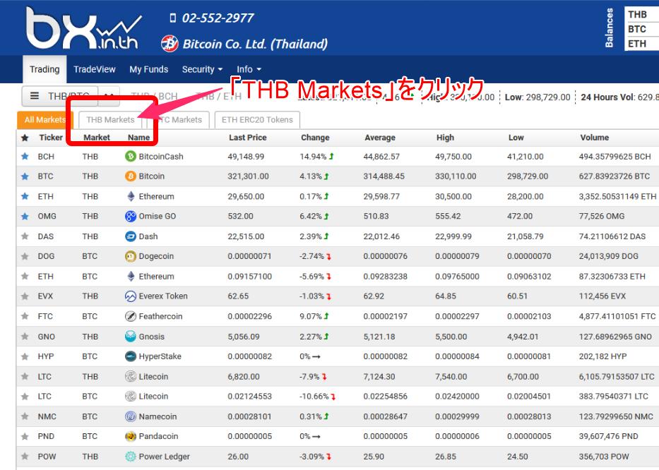 bx in th BX Thailand 購入方法 取引方法 タイ ビットコイン 購入 仮想通貨 暗号通貨